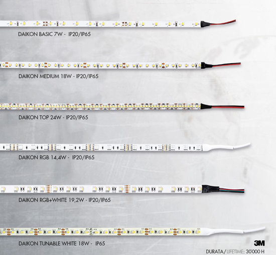 BOBINA ADESIVA STRIP LED CRI95 5MT 18W MT 4000K 24V IP20