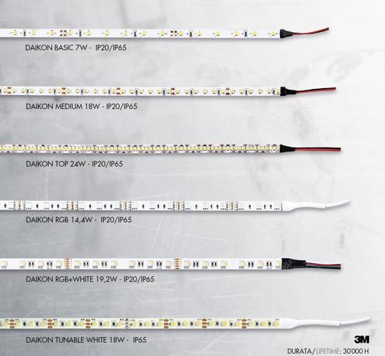 BOBINA 5MT STRISCIA LED ADESIVA RGB PER INTERNO 14,4W MT 24V IP20