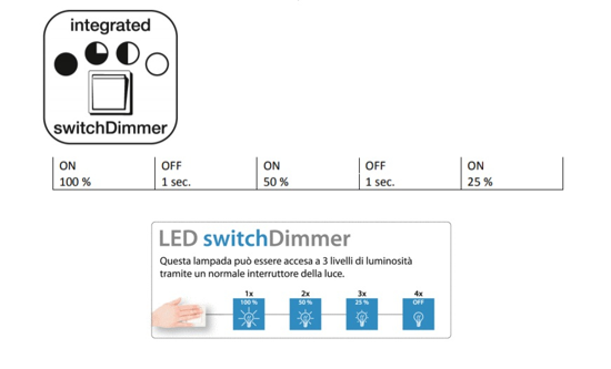 PLAFONIERA LED DIMMERABILE DESIGN MODERNA NICHEL 35W 3000K CERCHI LUMINOSI