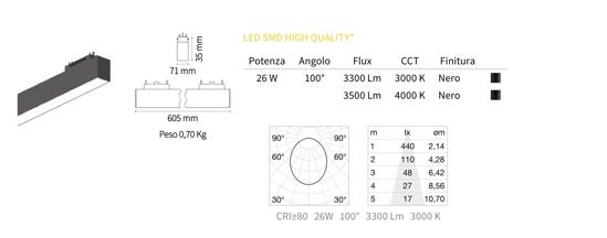 MODULO LED 48V 26W 4000K NERO PER BINARIO MONOFASE OTTICA 100